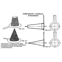 Inline Conical Strainer